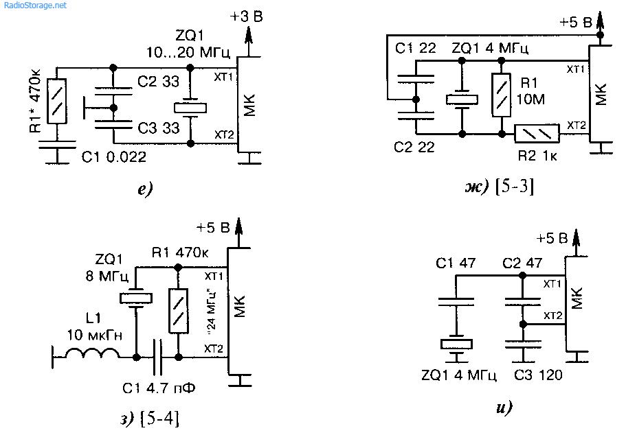 Рис. 5.3.  Схемы подключения кварцевых резонаторов к МК (окончание) .