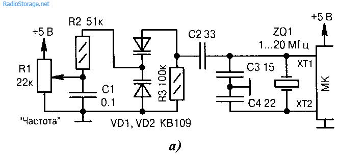 Стабилизация частоты кварцевым