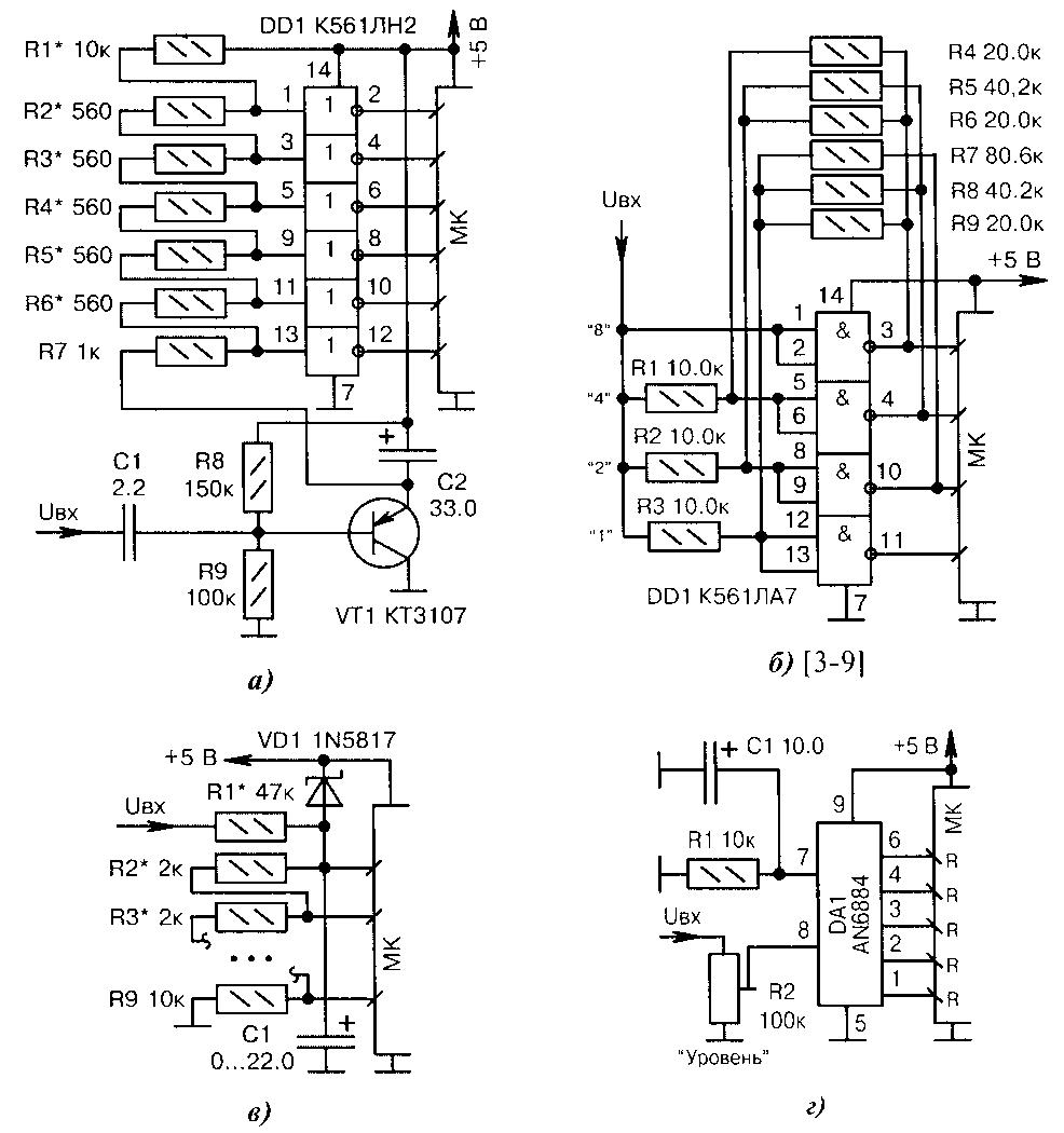 Рис. 3.6.  Схемы подключения внешних параллельных АЦП кМК.