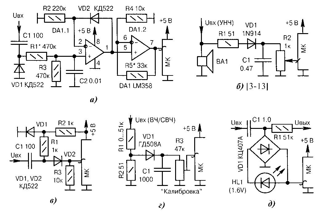 Амплитудные детекторы для