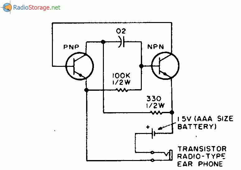 Тестовый генератор для