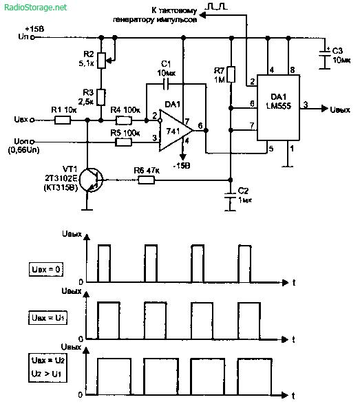 Схемы имитаторов звуковых