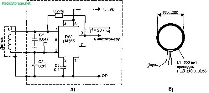 Схема использования генератора