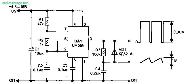 Простые генераторы сигналов