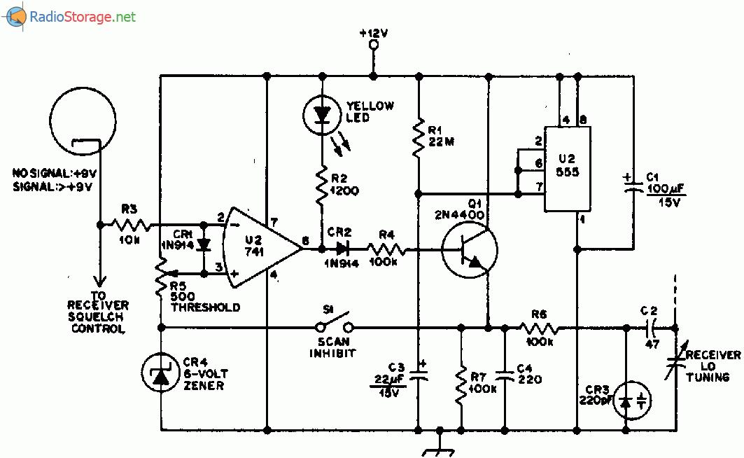 Схема поиска станций в 2м
