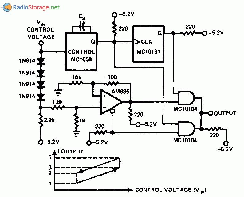 Схема генератора управляемого