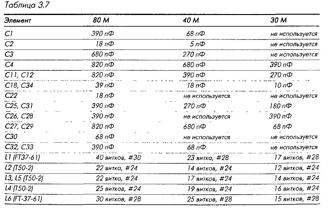 Схема телеграфного трансивера