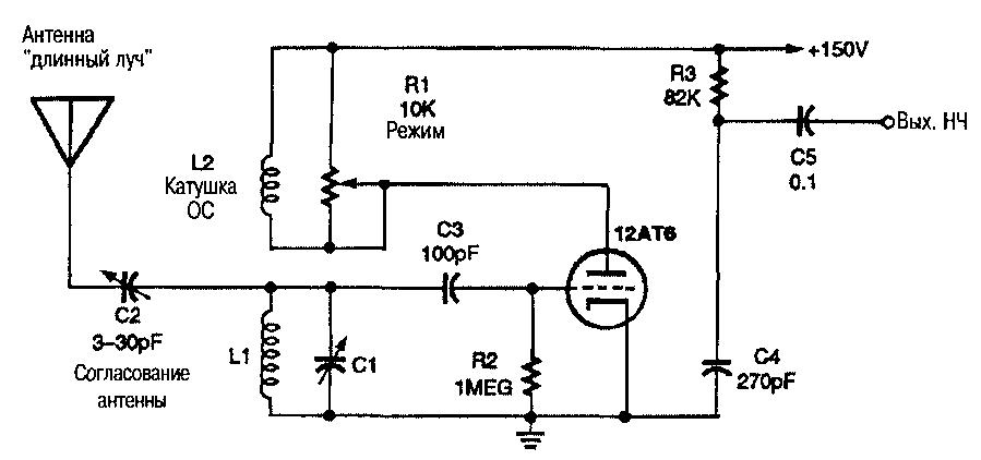 детектор на электронной