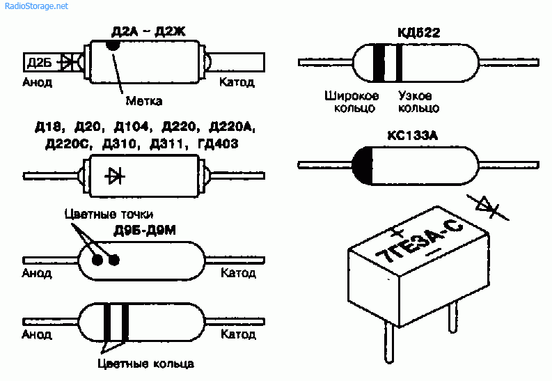 Диоды - характеристики, обозначение и маркировка диодов