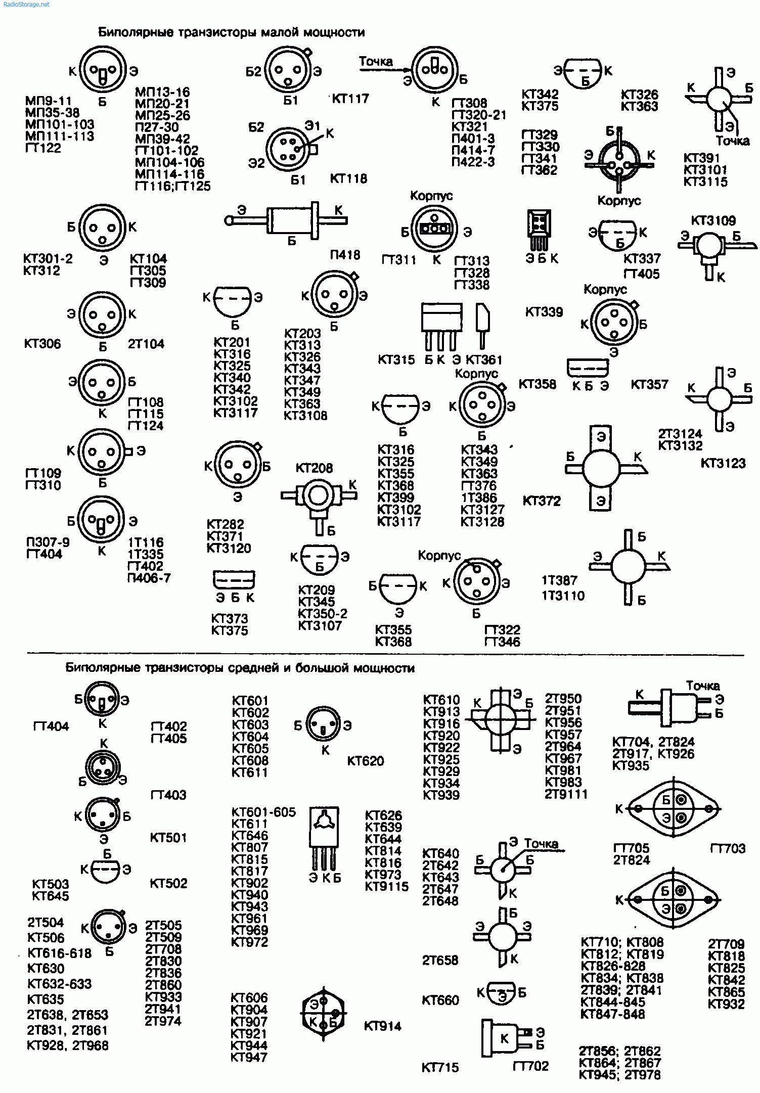 Мощные транзисторы КТ818 и КТ819 (А-Г, АМ…ГМ ...