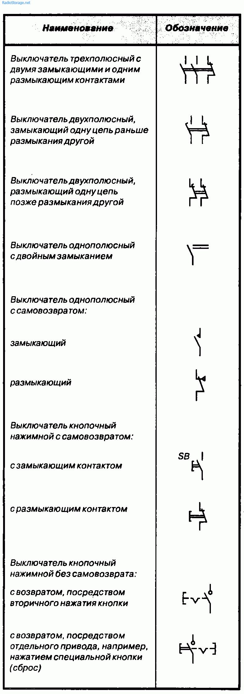 Обозначения на е схеме
