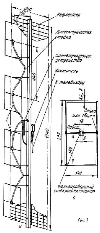 симметрирующего устройства