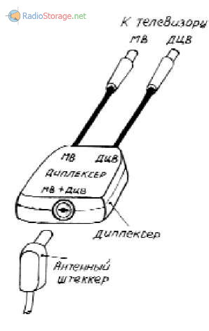 диплексер, который частотно разделит сигнал на два выхода