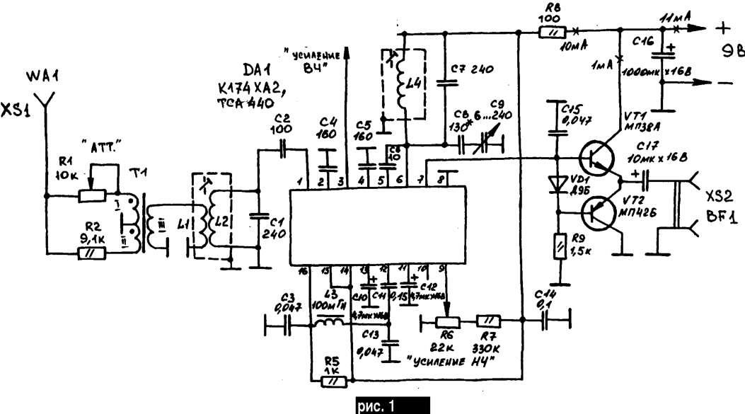 транзисторных приемников с