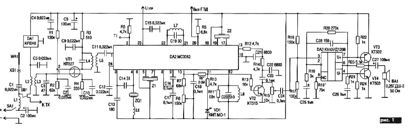 Настройка антенны автомобильной радиостанции рации