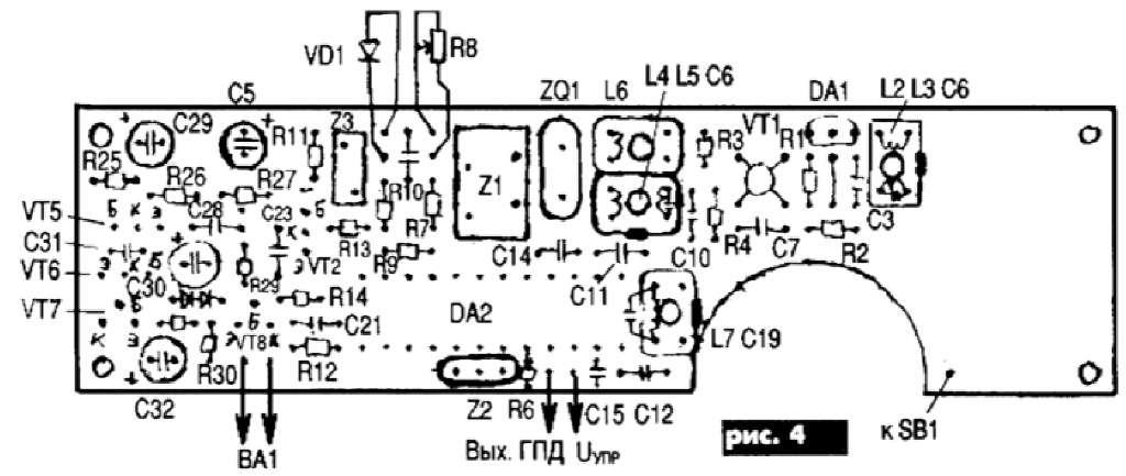 Переключая каналы синтезатора