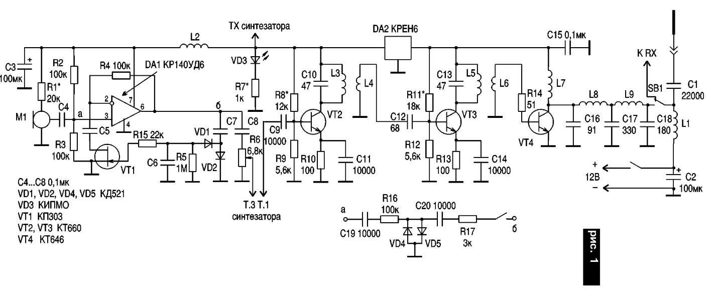 Микрофонный усилитель-компрессор собран на DA1 КР140УД6.  Транзистор VT1 находится в цепи обратной связи и служит для.