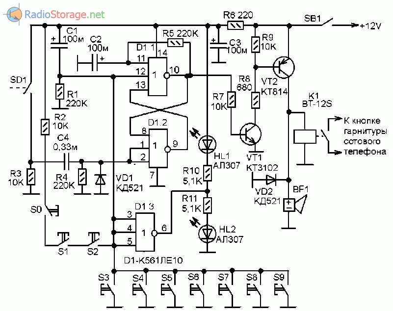 Sd1 16