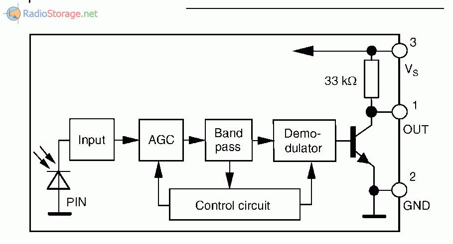 Структурная схема фото-приемника TSOP4838