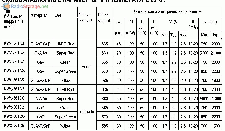 индикаторы для выключателей схема светодиодные