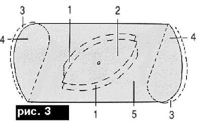 Для ориентации ротора в начале работы