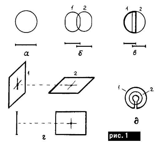 Электронные металлоискатели и