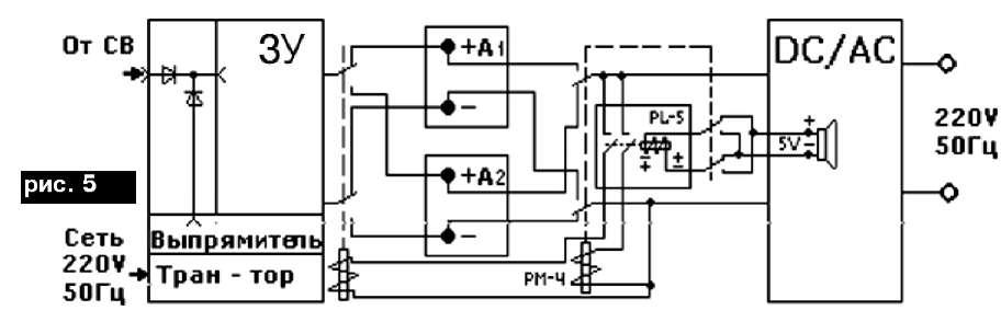 Блок автоматики - схема