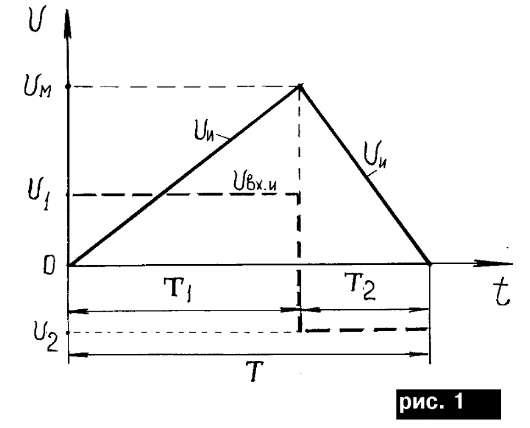Схема цифрового вольтметра на