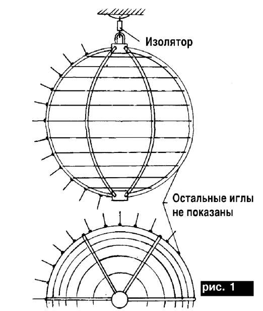 Схемы и чертежи ламбо дверей на ваз 2112.  Схема подключния противотуманок на ваз 21099.