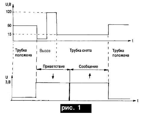 """""""Триггер-защелка"""" состоит из"""