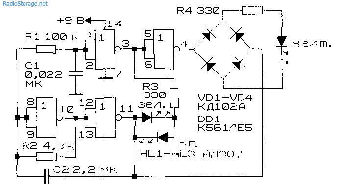 Схема «светофора»