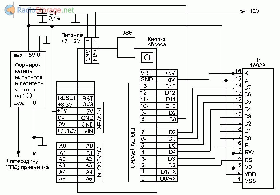 Принципиальная шкала для КВ приемника, выполнена на Arduino UNO и 1602А
