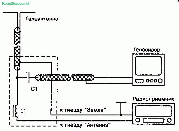 Принципиальная схема подключения лампового радиоприемника к телеантенне для приема средних и длинных волн