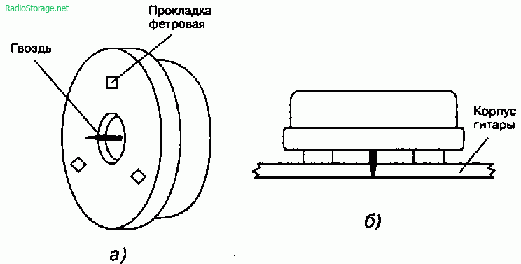 Изготавливаем простые звукосниматели для акустических гитар (несколько вариантов)