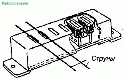 Одна из возможных конструкций электромагнитного звукоснимателя, состоящая из отдельных магнитных систем
