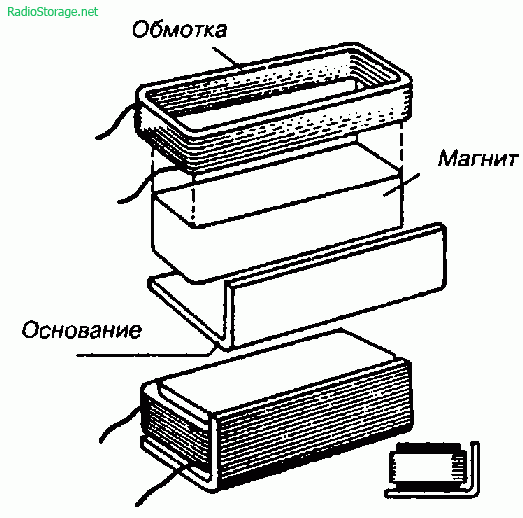 Один из вариантов конструкции электромагнитного звукоснимателя