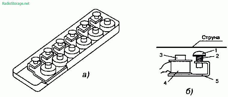 Конструкция электромагнитного звукоснимателя, состоящего из отдельных магнитных систем