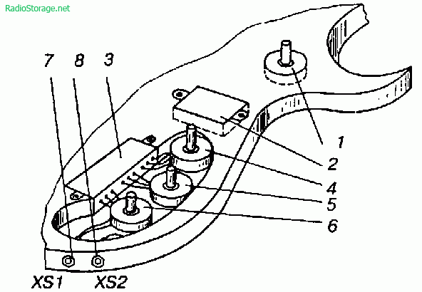 солирующей электрогитары