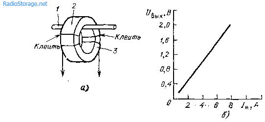 Схемы простых индикаторов
