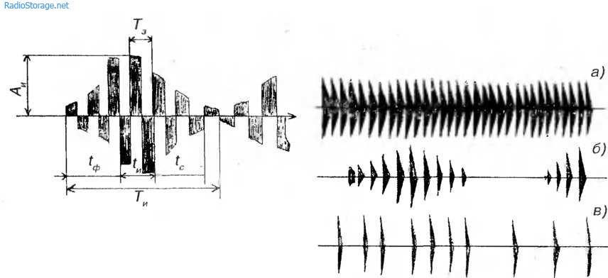 Схема стимулятора низкочастотными электрическими токами