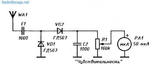 Индикатор напряженности поля для настройки антенн