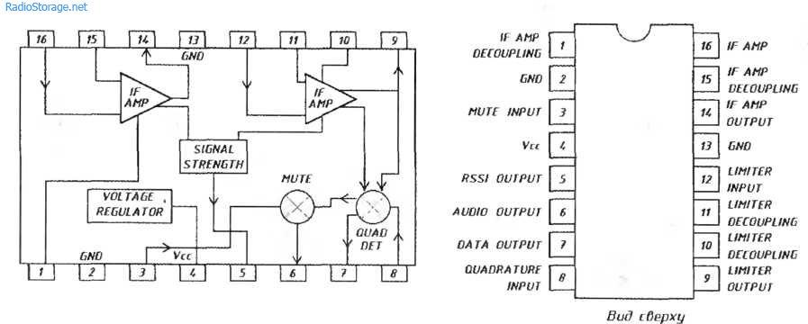 Схема УКВ-приемника на