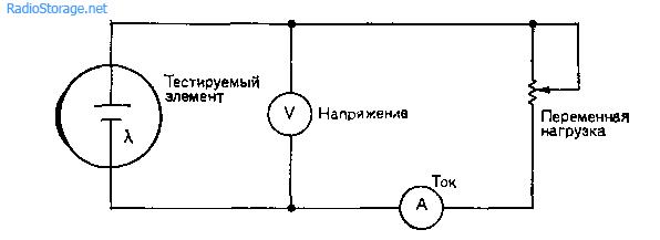 Схема тестера для проверки солнечных элементов