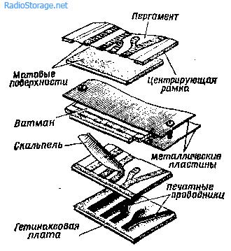 Простые технологии изготовления печатных плат
