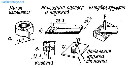 Заготовка кружков и полосок из липкой ленты