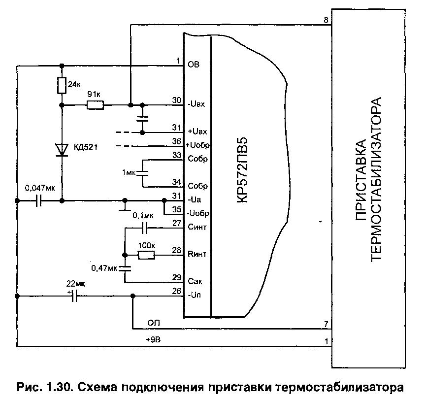 Термостабилизатор с