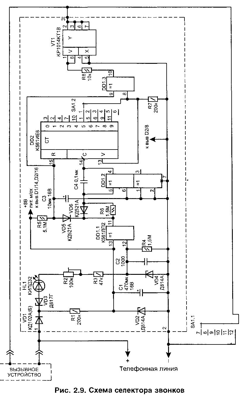 Вызывная схема телефона