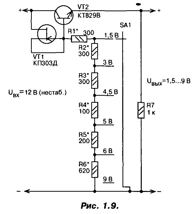 Все резисторы, используемые в