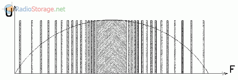 Числоимпульсный метод управления асинхронным двигателем с частотой модуляции 10 кГц