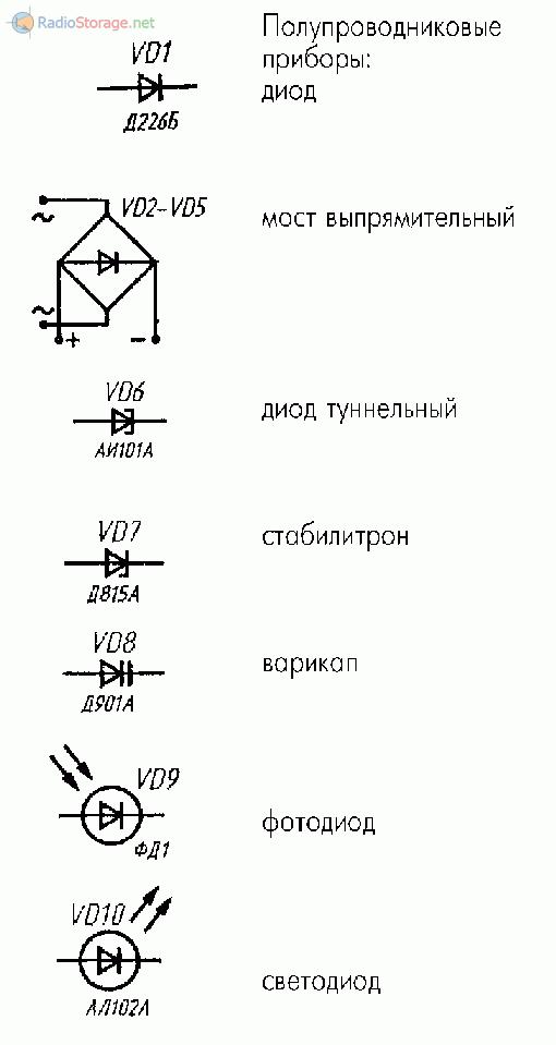 Обозначение ламп на схемах фото 232